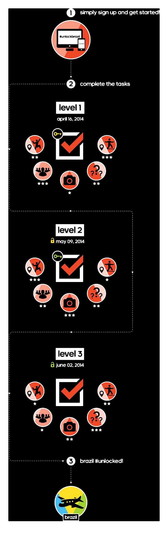 adidas-unlockbrazil-326253-002-2014-04-14 _ 17_23_46-75