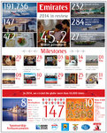 Emirates-2014-in-Review-Infographic.jpg