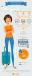 Infografika_Jak_podrozuja_kobiety - Polki_w_samolocie.jpg